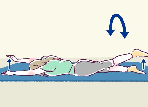 背筋トレーニングの図